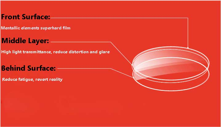 عینک واقعیت مجازی VIRGLASS V3 Gear Edition +دسته-02