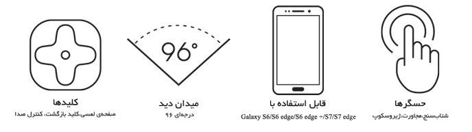 Samsung Gear VR-11