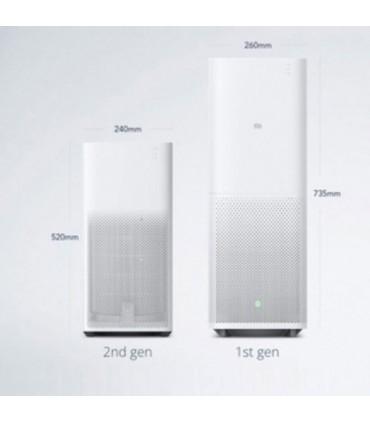 تصفیه هوا هوشمند ورژن 2 Xiaomi