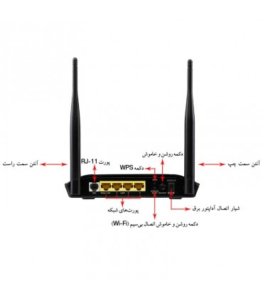 مودم روتر D-Link DSL-2740U Wireless N300 ADSL2+