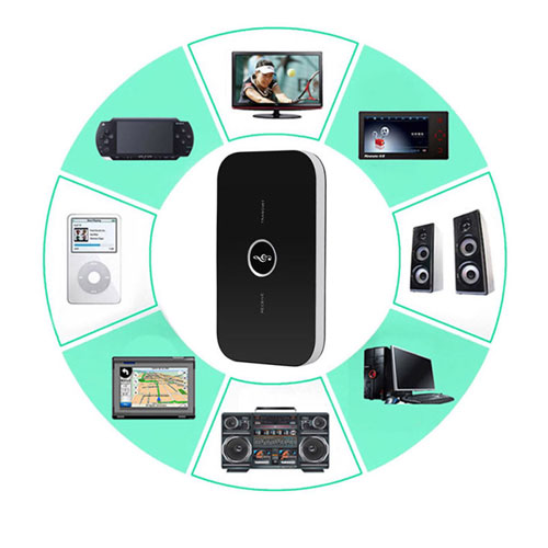 Transmitter Wireless Adapter 2 in 1-02
